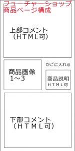 フューチャーショップ商品ページ構成